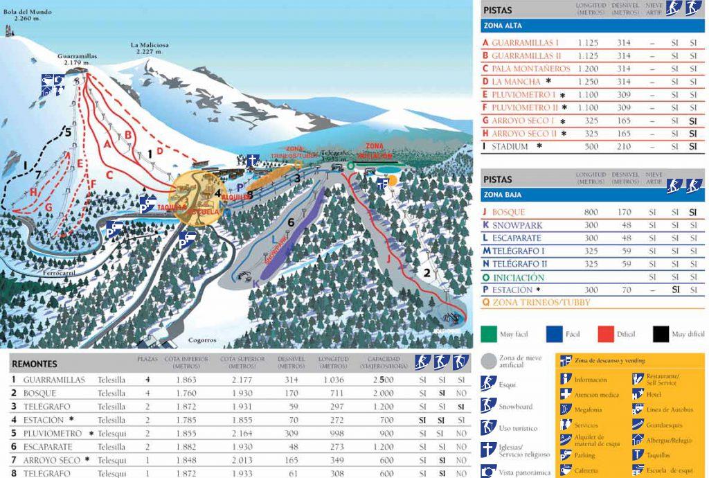 Pista da sci in Spagna Puerto de Navacerrada mappa